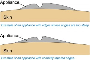 Edge tapered angle